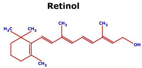 retinol and vitamin a products
