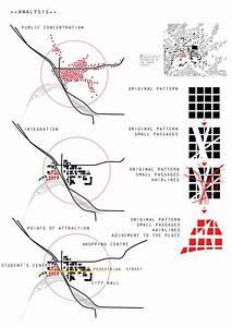 25  Best Ideas About Urban Design Diagram On Pinterest