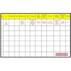 Risk Management Templates In Excel Piratebaysinc