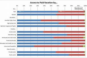 Presidential Vacation Comparison Chart Sociological Images