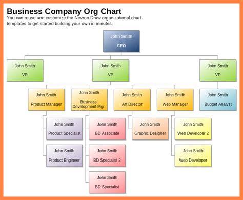 Organization Business by 11 Organizational Chart Company Company Letterhead