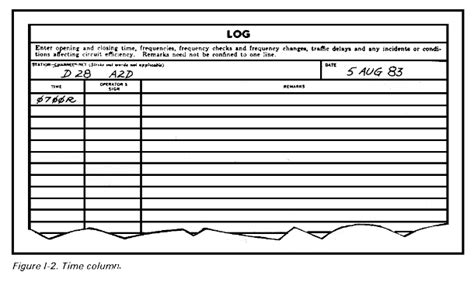 Duty Log Template by Fm 24 18 Tactical Single Channel Radio Communications