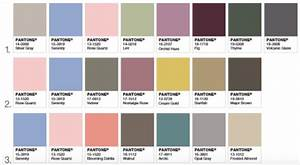 Couleur Complémentaire Du Rose : les couleurs pantone 2016 en d coration ~ Zukunftsfamilie.com Idées de Décoration