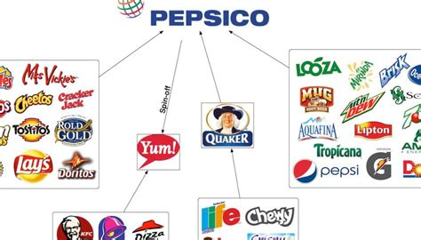 Here's Absolutely Everything You Can't Eat If You Boycott ...