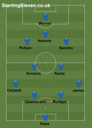 Chelsea 20/21 prediction XI - 295541 - User formation ...