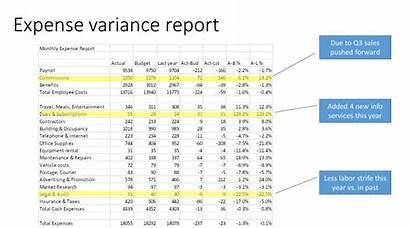 Spreadsheet Highlighting Highlighted Highlight Example Using Issue
