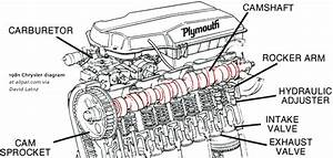 Mopar  Dodge  Plymouth  Chrysler  2 2 Liter Engine
