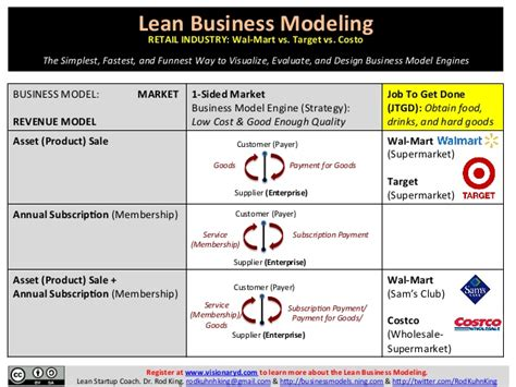 Lean Business Modeling The Simplest, Fastest, And Funnest. Top E Commerce Companies My Internet Settings. Sterling Savings Bank Online Banking. How To Get Involved In Charity Work. Software For Paperless Office. How Can I Process Credit Cards Online. Amarillo Central Appraisal District. Crichton Rehabilitation Center. Video Conference Software Free
