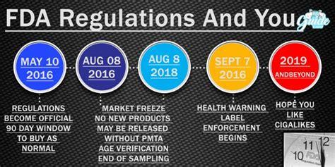 quick guide  fda vaping regulation guide  vaping