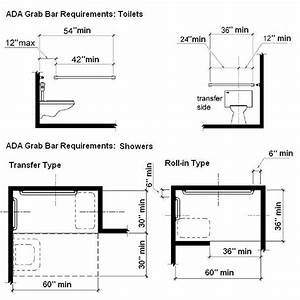 bathroom design bathroom design guidelines ada grab bar With ada requirements for bathroom grab bars