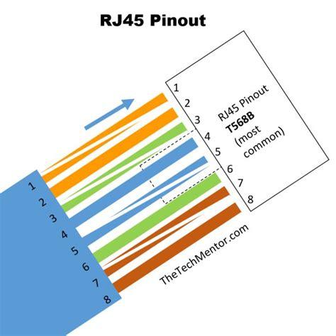 easy rj wiring  rj pinout diagram steps  video thetechmentorcom