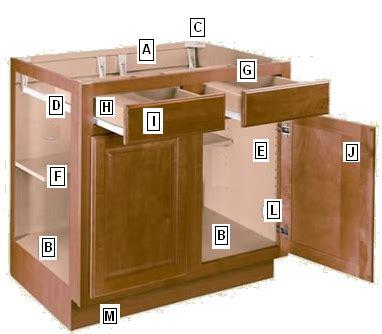 Best Kitchen Cabinet Pieces #21809 Home Interior Gallery