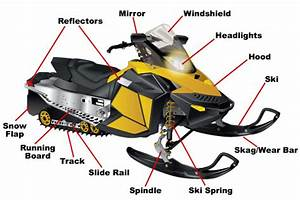 Common Snowmobile Parts