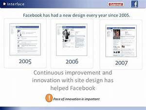 Facebook Competitive Advantage (social networking)