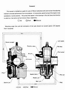 Mikuni Carburetor Tuning Guide - Ttr