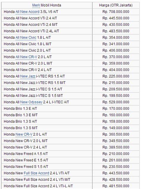 harga mobil baru dan bekas up to date se indonesia harga