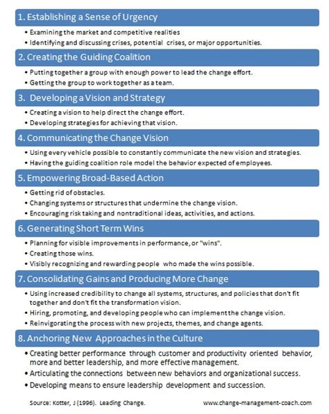 Kotter Model by John Kotter Updated 8 Step Process Of Change