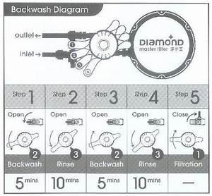 Diamond Master Filter - Parts  U0026 Maintenance