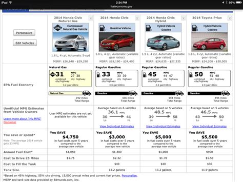 comparison   honda civic natural gas car