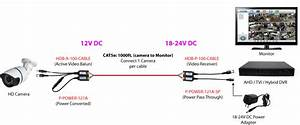 4k 8mp Hd Active Video Balun  Terminal Type  For Hd