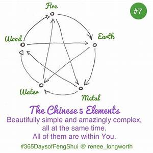 Element Metall Feng Shui : day 7 of 365 days of feng shui chinese 5 elements ~ Lizthompson.info Haus und Dekorationen
