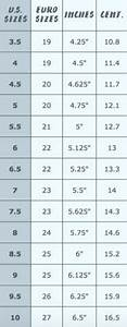 Baby Shoe Size Chart Us European Euro To Us Kids Shoe Size Conversion Chart