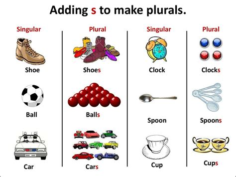 Singular And Plural Nouns  Online Presentation