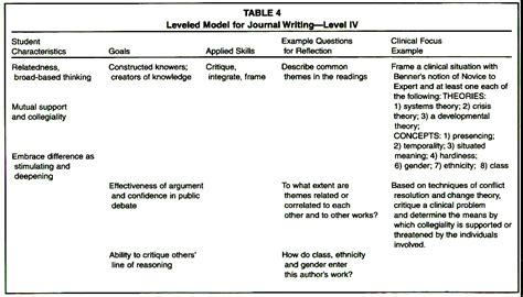 Creative writing blog importance of long term planning in business creative writing college family essay ideas