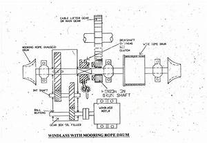 Ship Anchor Windlass And Types Of Windlass With Power System