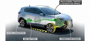 What Is A Mild Hybrid System