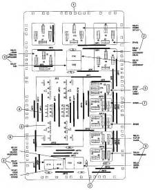 jeep commander interior fuse box diagram  similiar 2007 jeep commander fuse diagram keywords on 2006 jeep commander interior fuse box diagram