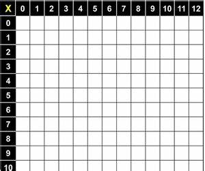 Pd Chart Blank Multiplication Table 0 12 Oer Commons