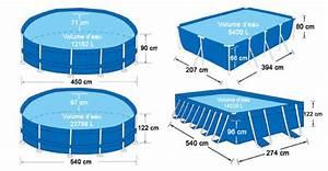 Dimension Piscine Hors Sol : piscine hors sol tubulaire jilong piscine center net ~ Melissatoandfro.com Idées de Décoration