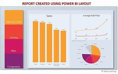 Bi Power Layouts Create Layout Report Reports