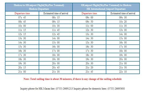 Ferry Hong Kong To Shenzhen by Shekou Shenzhen To Hong Kong Ferry Schedules Planet