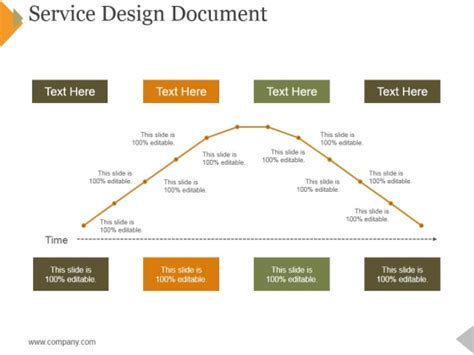 design process documentation template