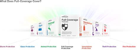 Full Coverage Auto Insurance #used #cars #under #5000
