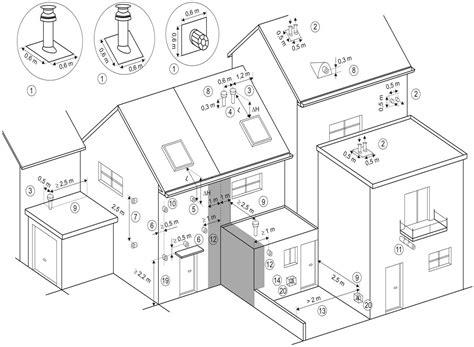 Schouw Condensatieketel Wetgeving by Cas Particulier Les Appareils 233 Tanches Centre