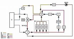 Circuit De Refroidissement Moteur : moteur om651 refroidissement et lubrification page 1 moteur vp forum ~ Gottalentnigeria.com Avis de Voitures