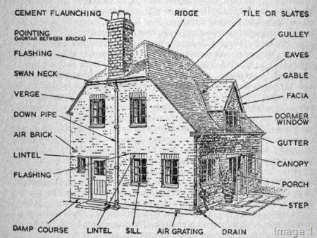 parts of a house exterior roof repair ridges and roofing repair advice the self