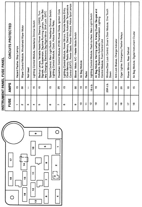 Fuse Box Diagram For 1997 Mercury Grand Marqui by Mercury 1997 Grand Marquis Vacumn Hose Diagram Fixya