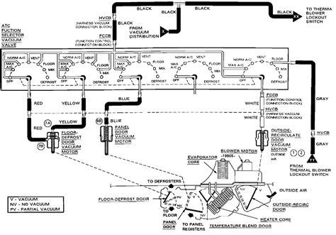 Buick Lesabre Vacuum Line Diagram Wiring