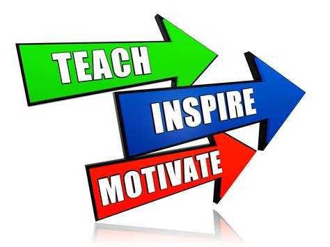 Teaching Students to be Self Motivated - Part BEduMuch