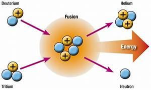 Kernfusion Energie Berechnen : kernfusion kernenergie ~ Themetempest.com Abrechnung