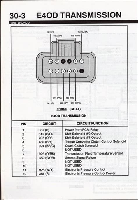 1989 Ford E40d Wiring Diagram by Tryed Pulling Some Codes Ford Truck Enthusiasts Forums