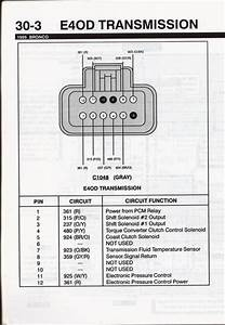 Ford E40d Transmission Diagram : ok shifting problems page 3 ford truck enthusiasts forums ~ A.2002-acura-tl-radio.info Haus und Dekorationen