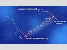 Find North using the Stars Ursa MajorPolaris