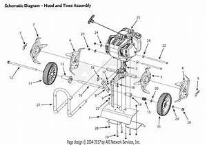 Dr Power Roto Hog Mini Tiller 4 Cycle Parts Diagram For