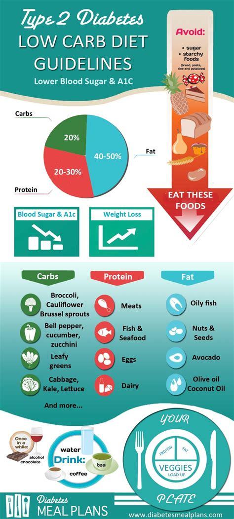 miso glazed   carb diets  blood sugar high