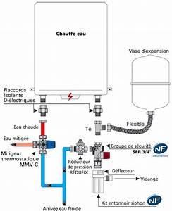 Bloc De Sécurité Chauffe Eau : a quoi sert le groupe de s curit d un chauffe eau ~ Melissatoandfro.com Idées de Décoration